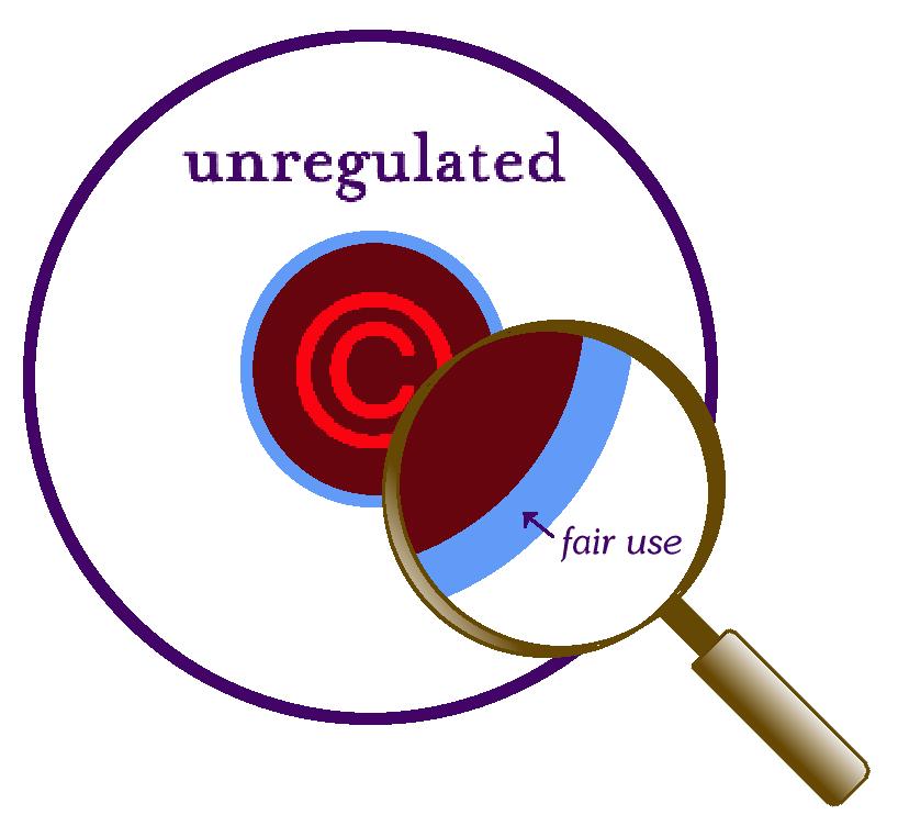 copyright and fair use essay